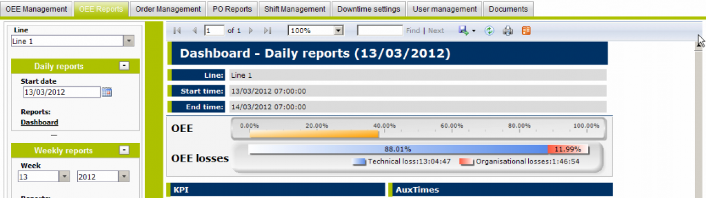Line Performance Analyser LPA: OEE-Berechnung leicht gemacht